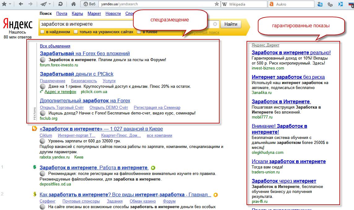 Яндекс директ спецразмещение контекстная реклама сайтов